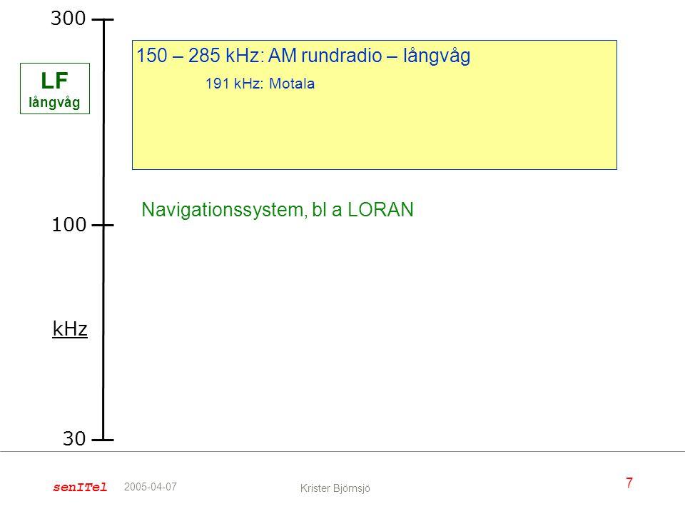 LF långvåg 300 150 – 285 kHz: AM rundradio – långvåg