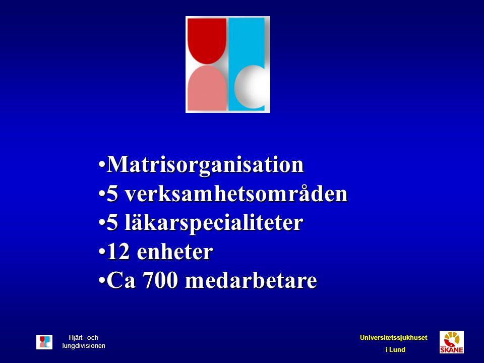 Matrisorganisation 5 verksamhetsområden 5 läkarspecialiteter 12 enheter Ca 700 medarbetare