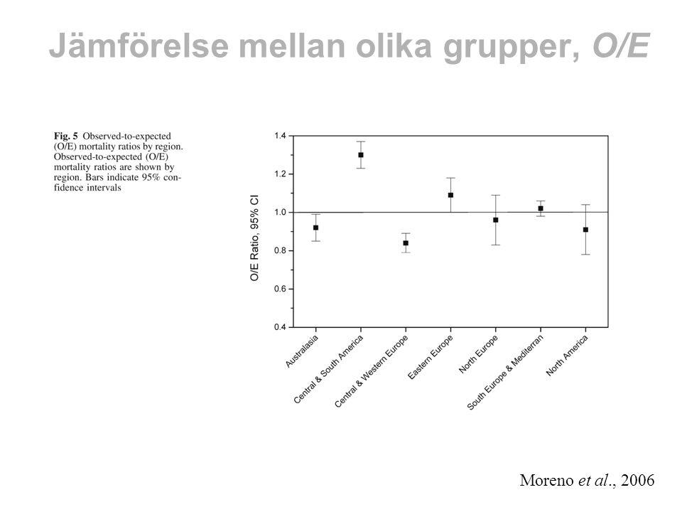 Jämförelse mellan olika grupper, O/E