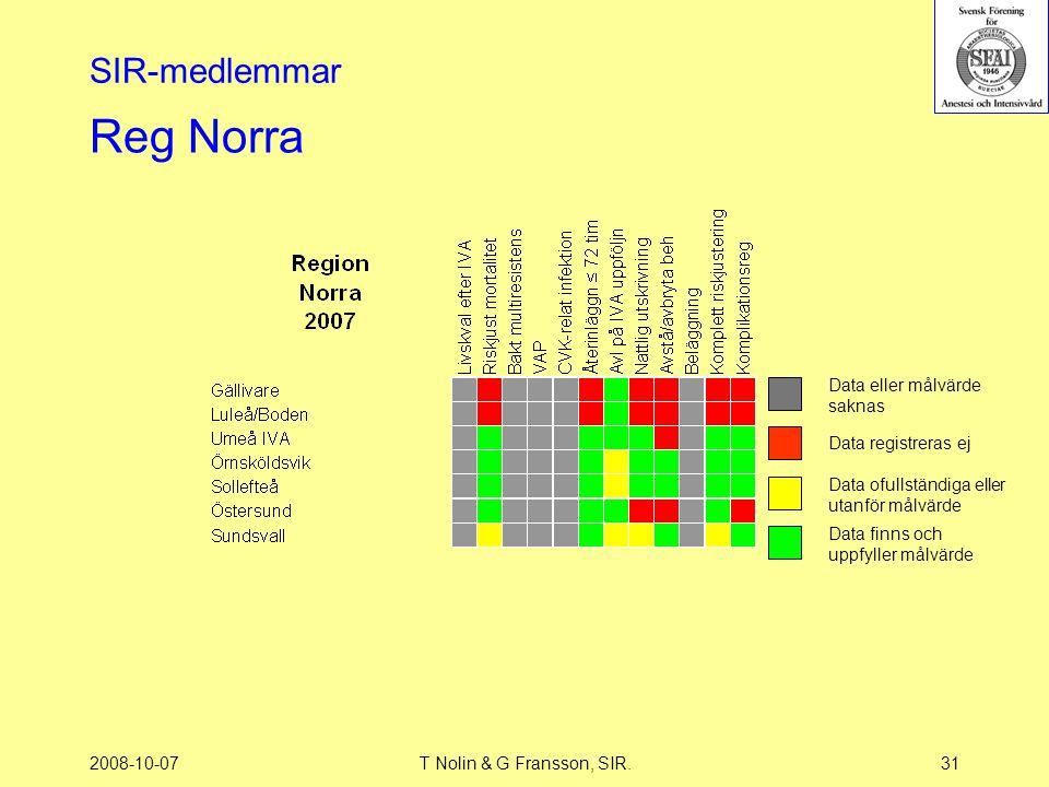 Reg Norra SIR-medlemmar Data eller målvärde saknas Data registreras ej
