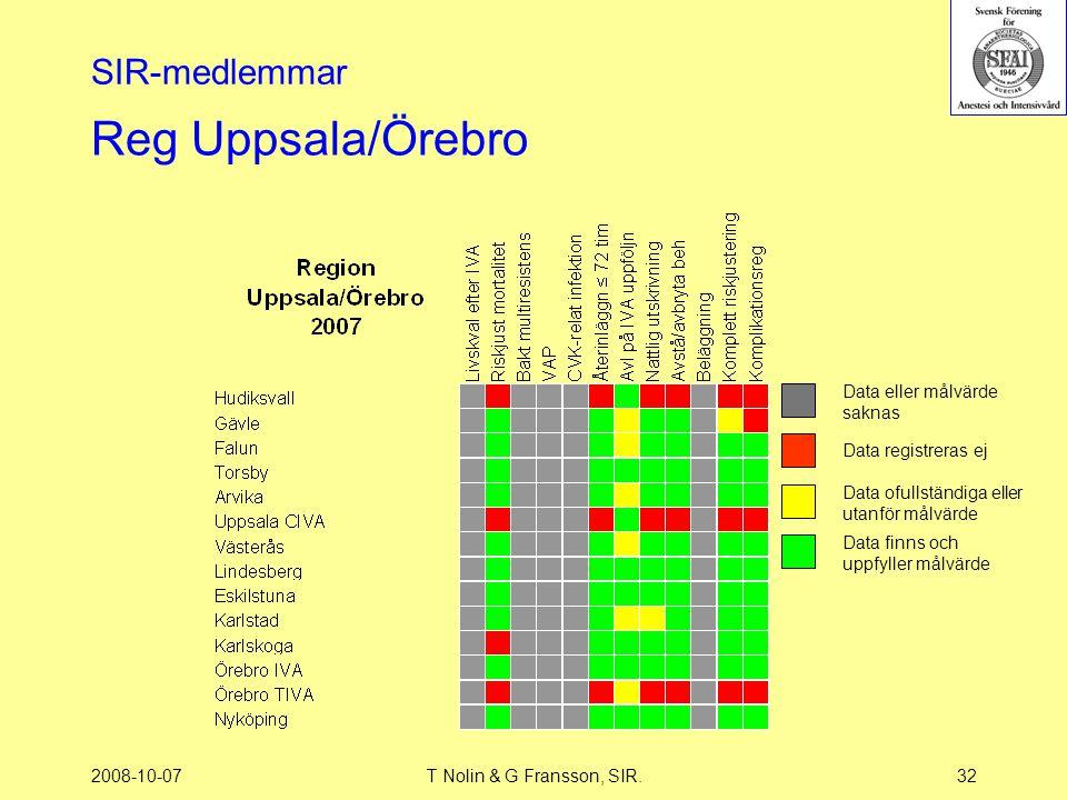 Reg Uppsala/Örebro SIR-medlemmar Data eller målvärde saknas