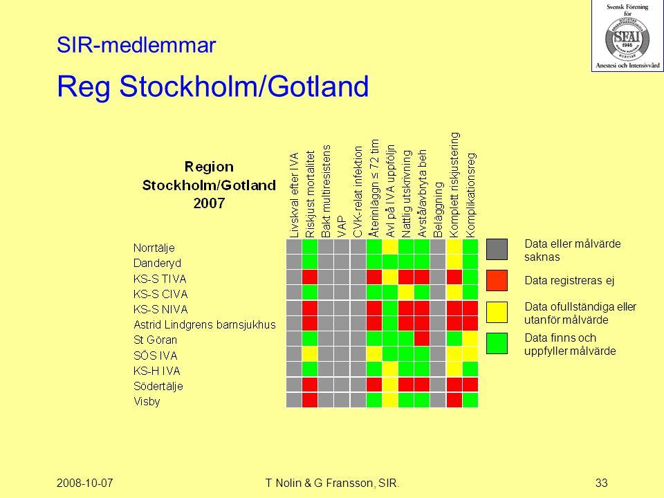 Reg Stockholm/Gotland