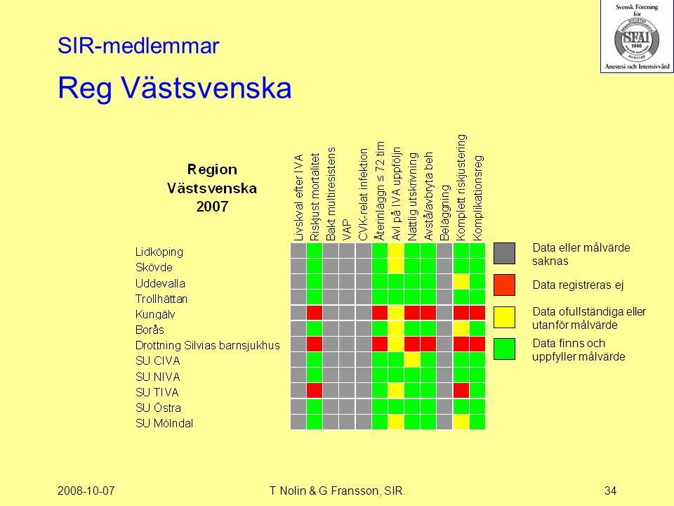 Reg Västsvenska SIR-medlemmar Data eller målvärde saknas