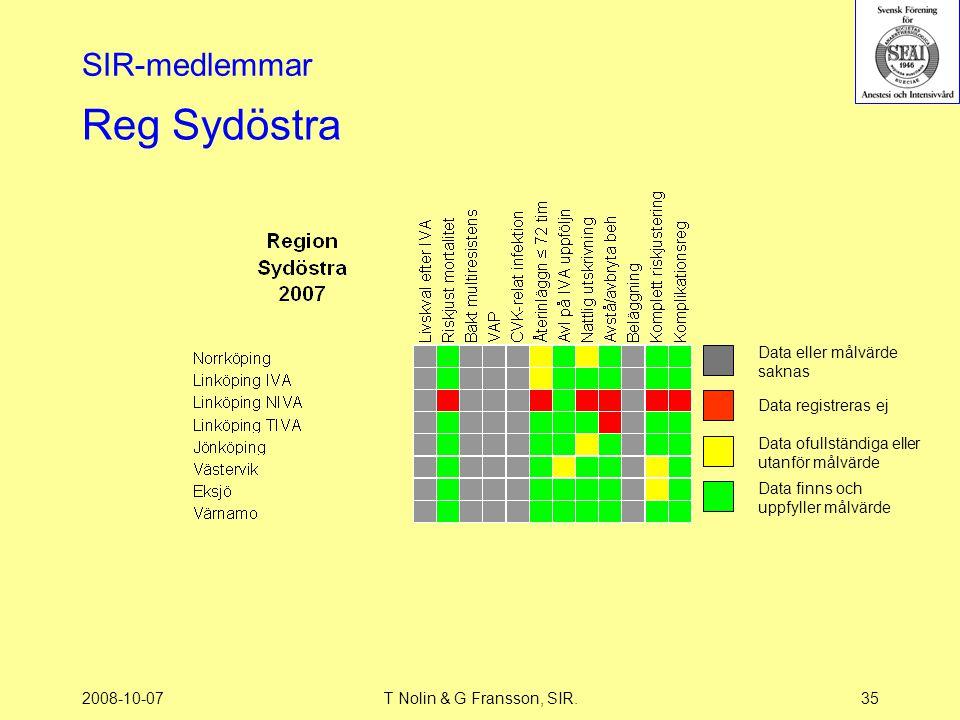 Reg Sydöstra SIR-medlemmar Data eller målvärde saknas