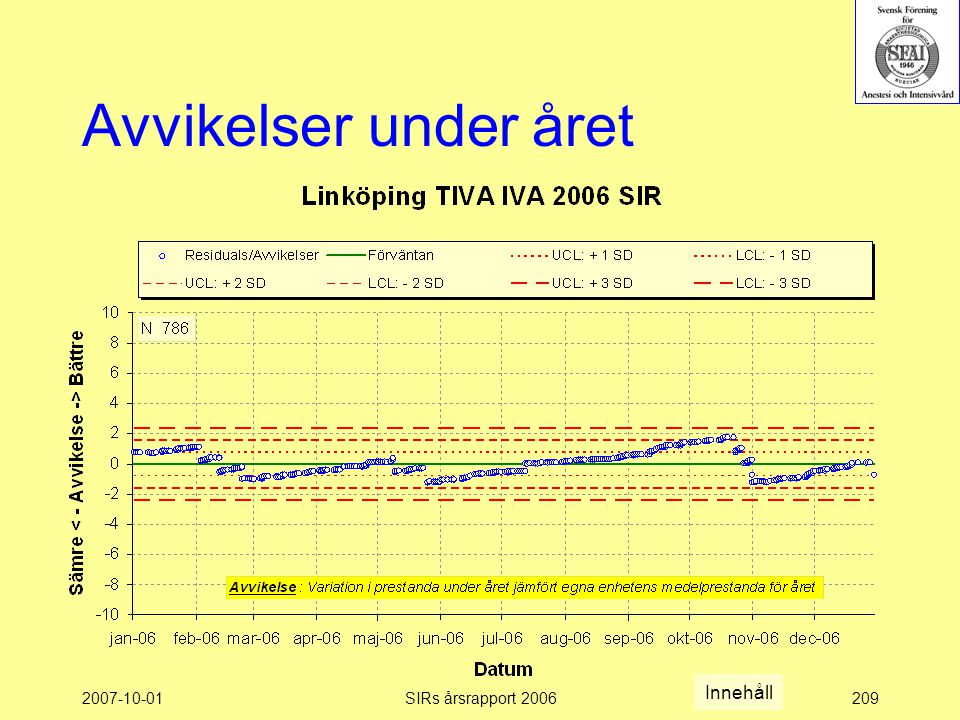Avvikelser under året Innehåll 2007-10-01 SIRs årsrapport 2006