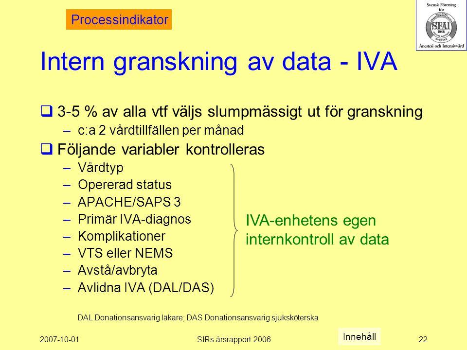 Intern granskning av data - IVA
