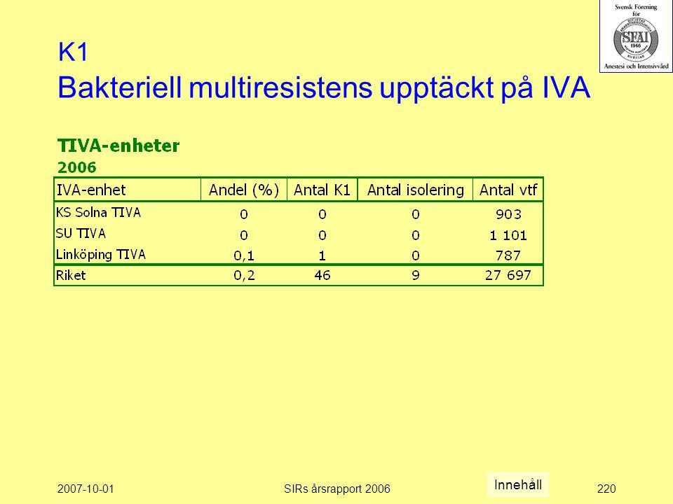 Bakteriell multiresistens upptäckt på IVA