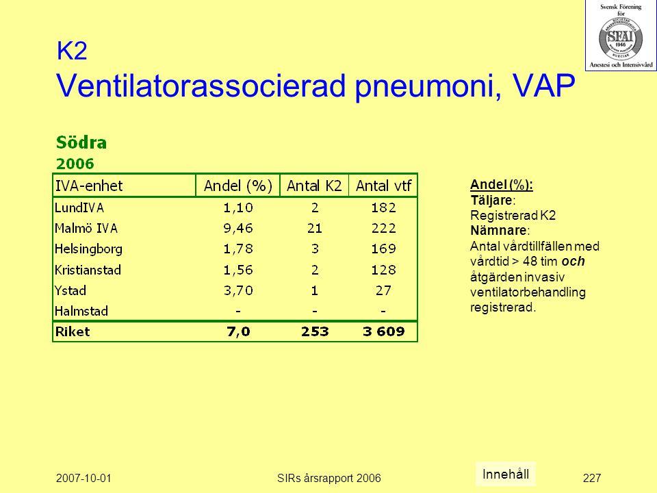 Ventilatorassocierad pneumoni, VAP