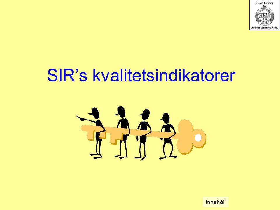 SIR's kvalitetsindikatorer