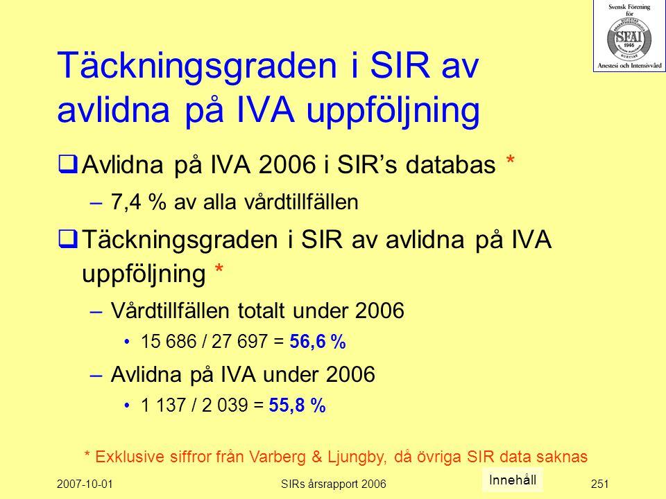 Täckningsgraden i SIR av avlidna på IVA uppföljning