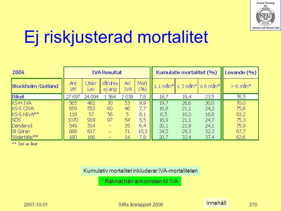 Ej riskjusterad mortalitet