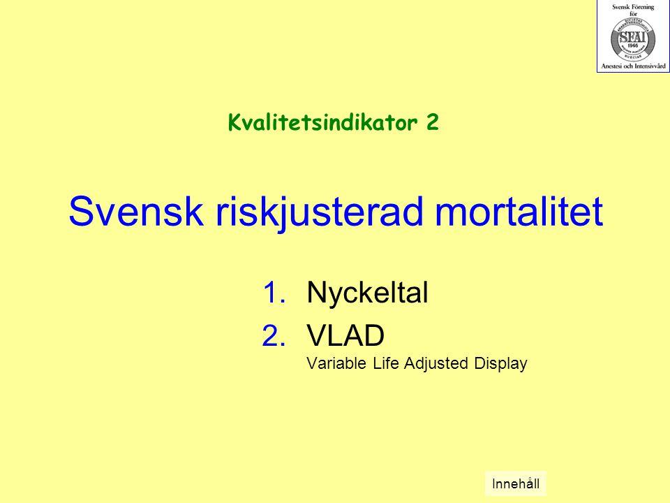 Svensk riskjusterad mortalitet