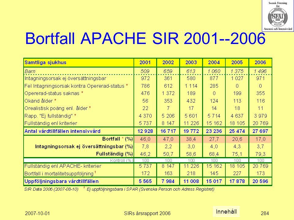 Bortfall APACHE SIR 2001--2006 Innehåll 2007-10-01