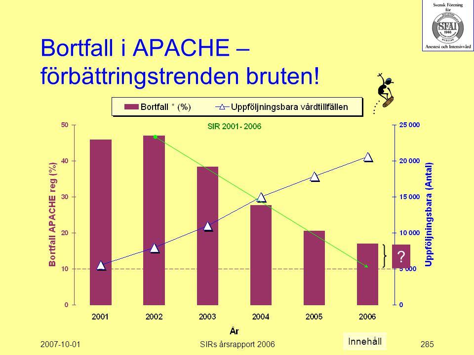 Bortfall i APACHE – förbättringstrenden bruten!
