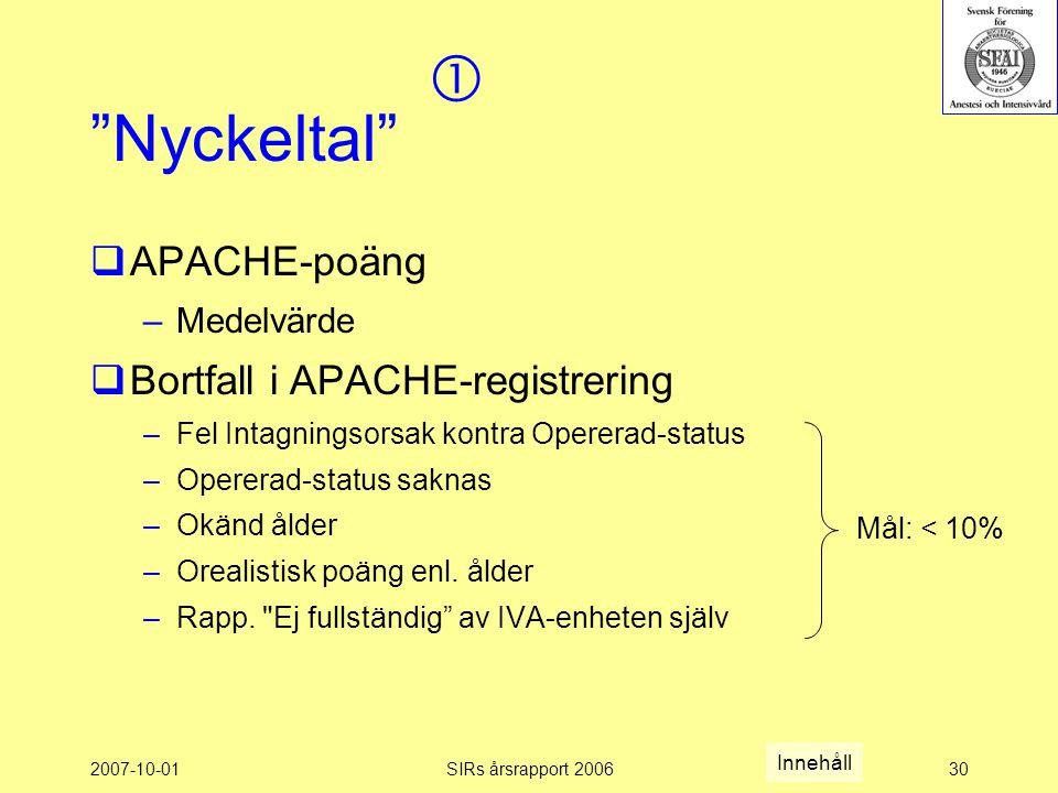  Nyckeltal APACHE-poäng Bortfall i APACHE-registrering Medelvärde