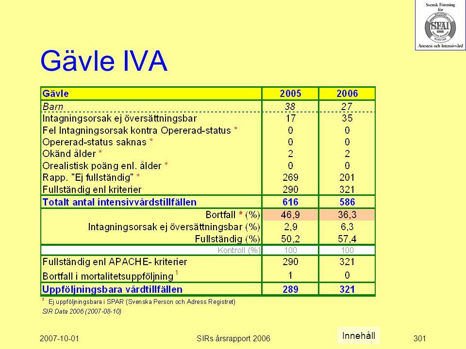 Gävle IVA Innehåll 2007-10-01 SIRs årsrapport 2006