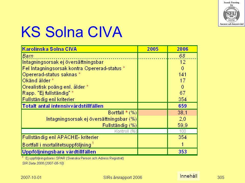 KS Solna CIVA Innehåll 2007-10-01 SIRs årsrapport 2006