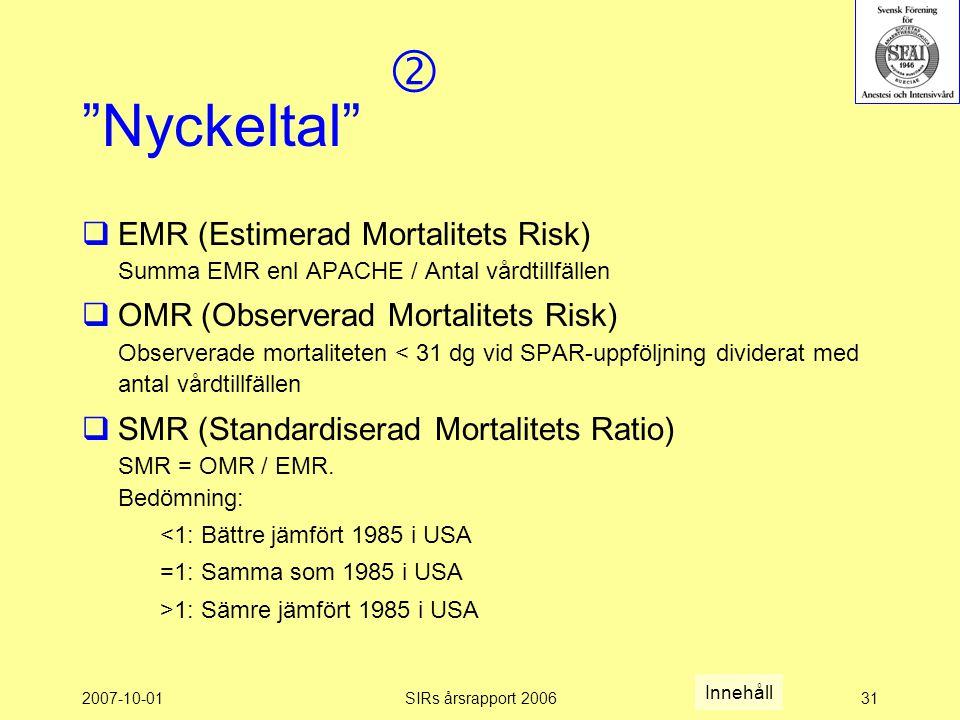  Nyckeltal EMR (Estimerad Mortalitets Risk) Summa EMR enl APACHE / Antal vårdtillfällen.