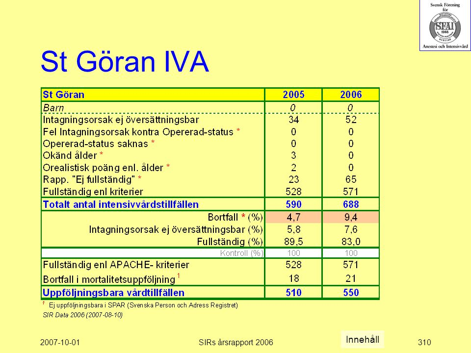 St Göran IVA Innehåll 2007-10-01 SIRs årsrapport 2006