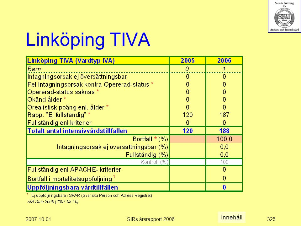 Linköping TIVA Innehåll 2007-10-01 SIRs årsrapport 2006