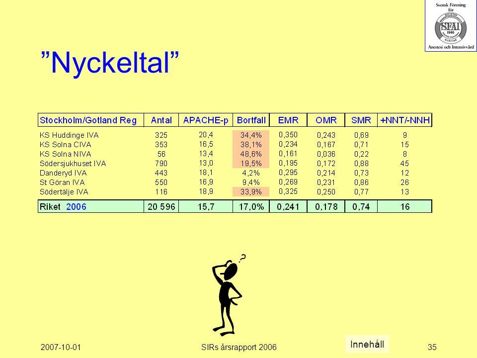 Nyckeltal Innehåll 2007-10-01 SIRs årsrapport 2006