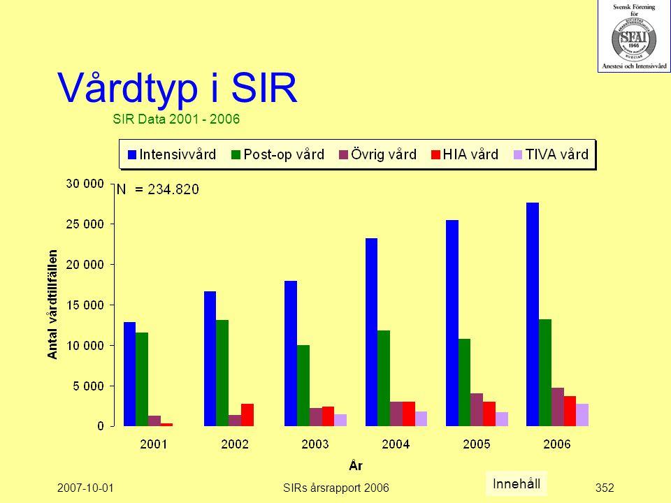 Vårdtyp i SIR SIR Data 2001 - 2006 Innehåll 2007-10-01