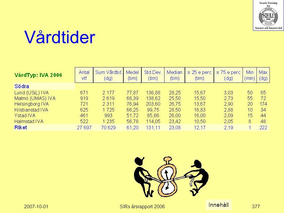 Vårdtider Innehåll 2007-10-01 SIRs årsrapport 2006