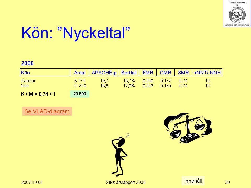 Kön: Nyckeltal Se VLAD-diagram Innehåll 2007-10-01