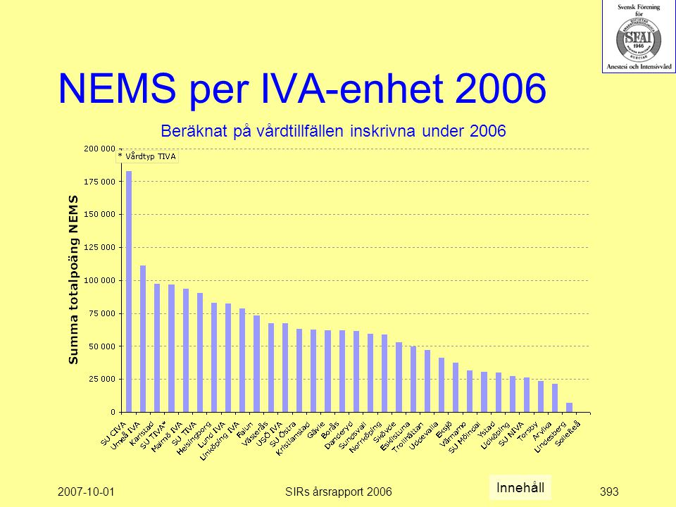 NEMS per IVA-enhet 2006 Beräknat på vårdtillfällen inskrivna under 2006.