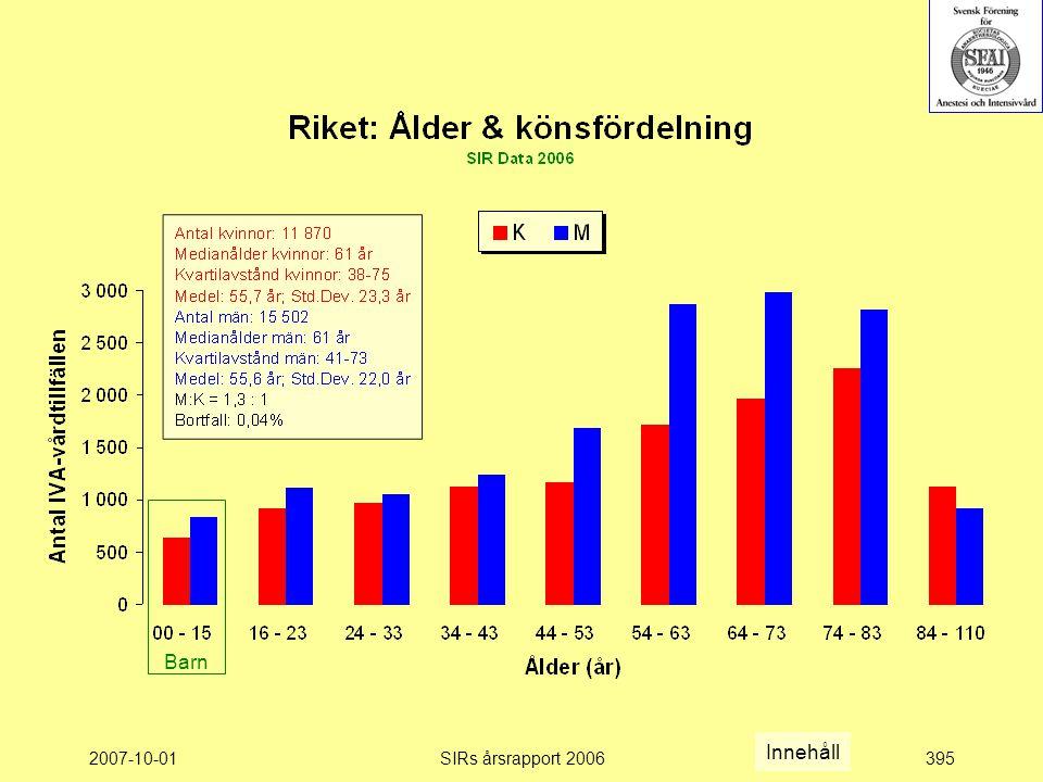 Barn Innehåll 2007-10-01 SIRs årsrapport 2006