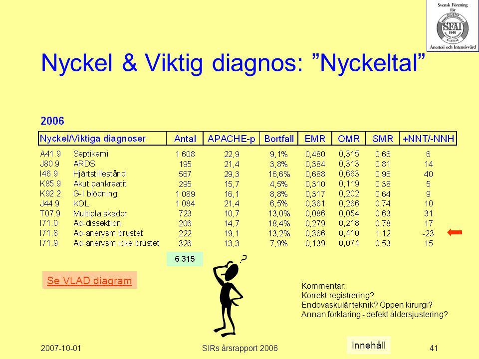 Nyckel & Viktig diagnos: Nyckeltal