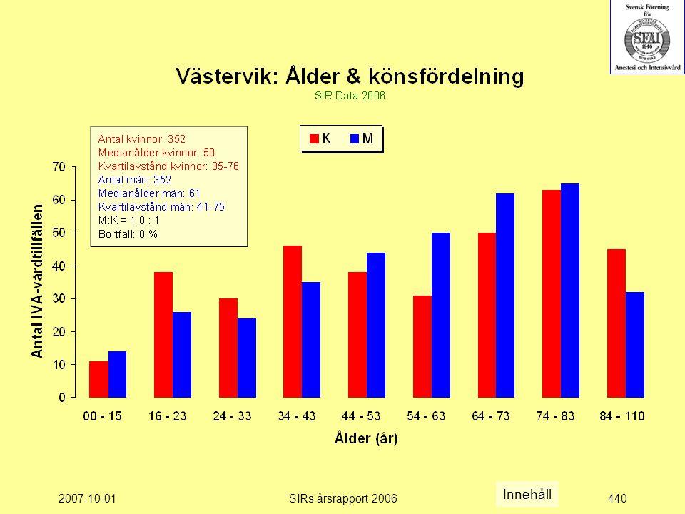 Innehåll 2007-10-01 SIRs årsrapport 2006