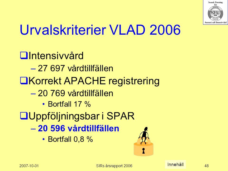 Urvalskriterier VLAD 2006 Intensivvård Korrekt APACHE registrering