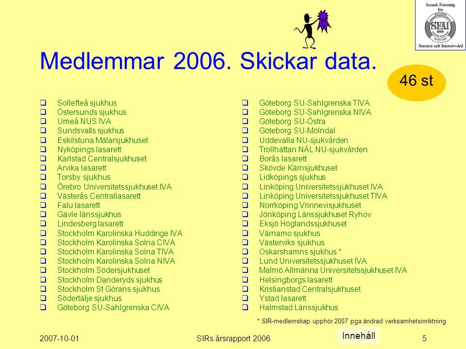 Medlemmar 2006. Skickar data.