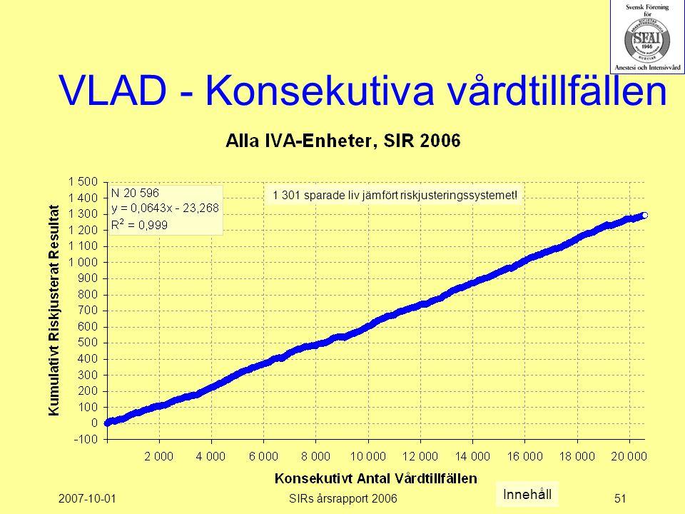 VLAD - Konsekutiva vårdtillfällen