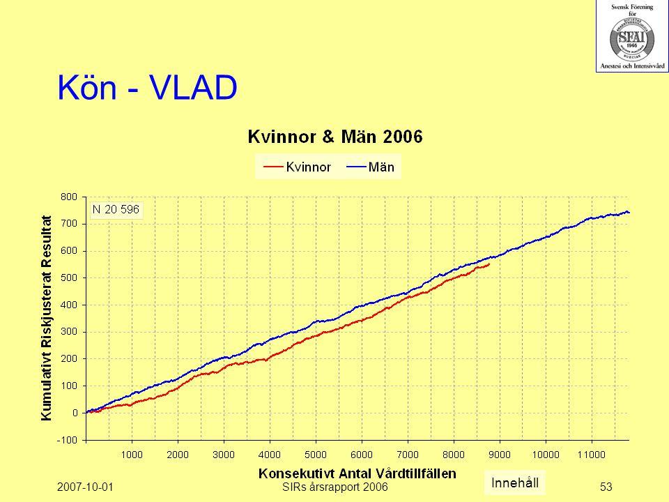 Kön - VLAD Innehåll 2007-10-01 SIRs årsrapport 2006