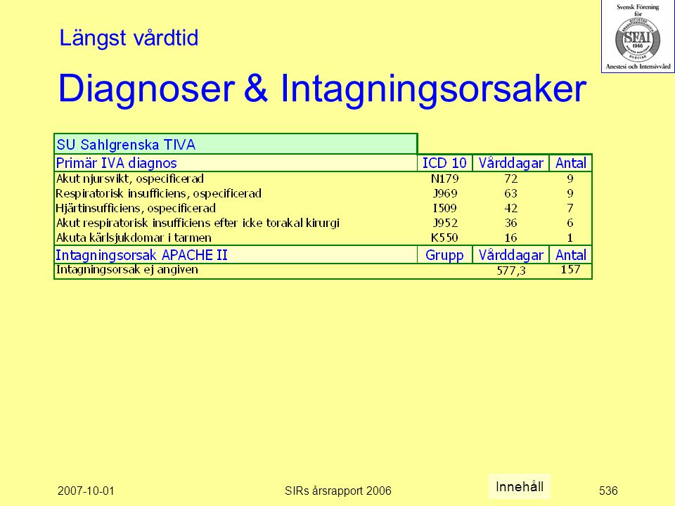 Diagnoser & Intagningsorsaker