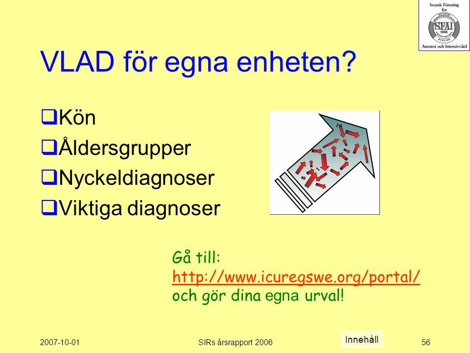 VLAD för egna enheten Kön Åldersgrupper Nyckeldiagnoser