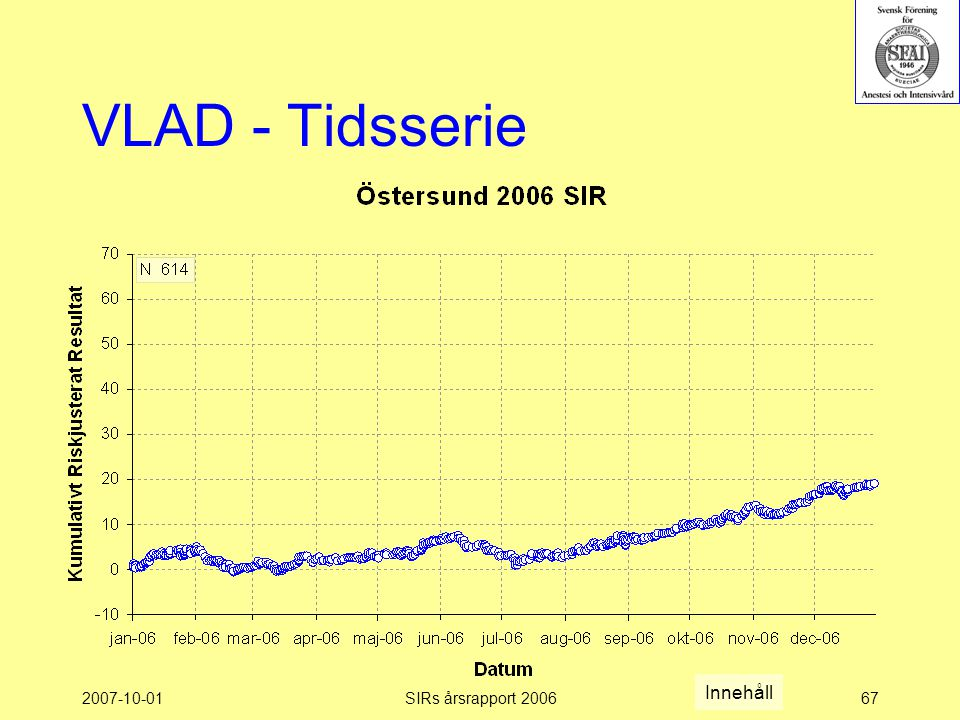 VLAD - Tidsserie Innehåll 2007-10-01 SIRs årsrapport 2006