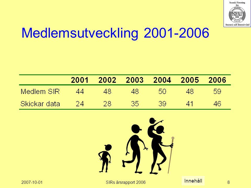 Medlemsutveckling 2001-2006 Innehåll 2007-10-01 SIRs årsrapport 2006