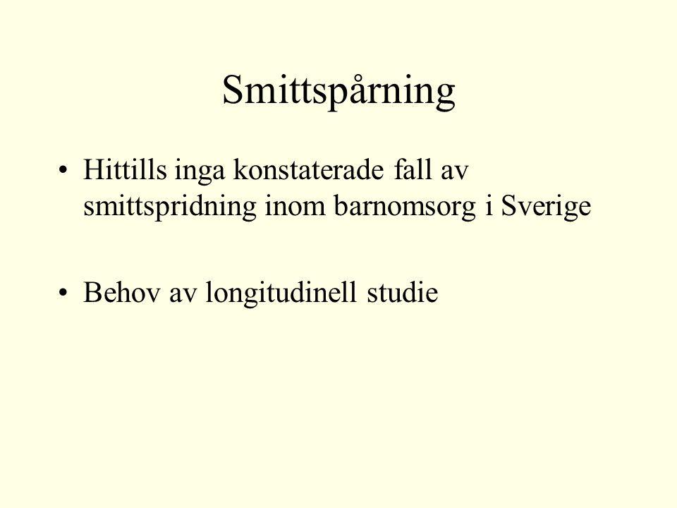 Smittspårning Hittills inga konstaterade fall av smittspridning inom barnomsorg i Sverige.