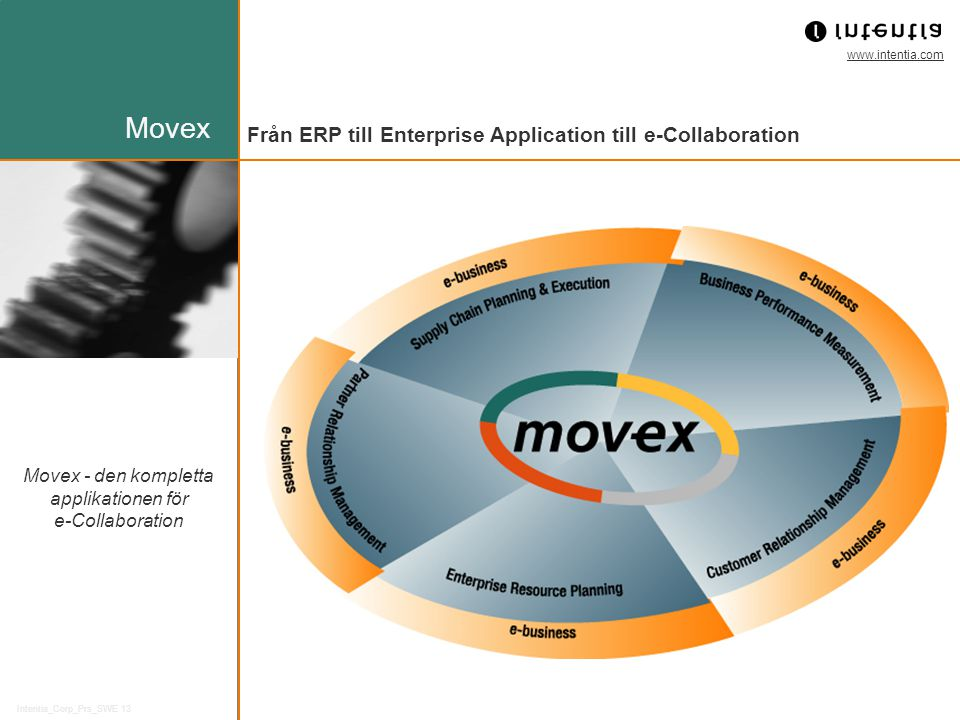 Movex - den kompletta applikationen för e-Collaboration