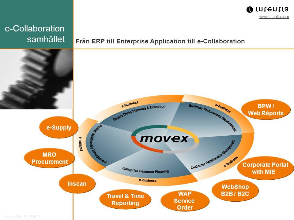 e-Collaboration samhället