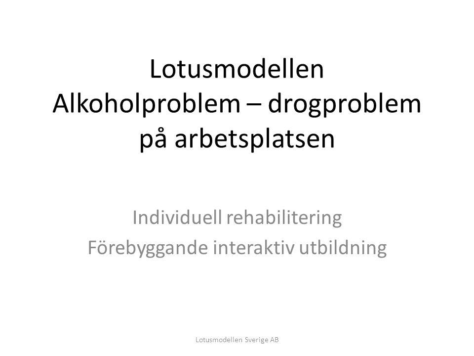 Lotusmodellen Alkoholproblem – drogproblem på arbetsplatsen