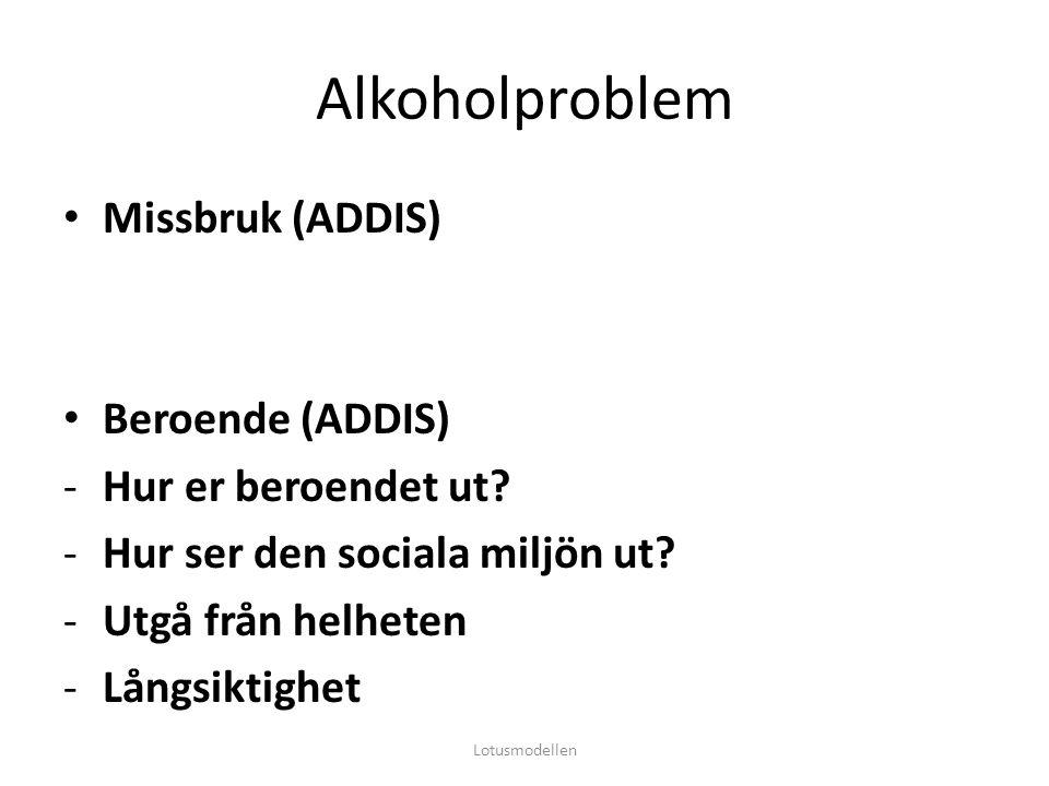 Alkoholproblem Missbruk (ADDIS) Beroende (ADDIS) Hur er beroendet ut