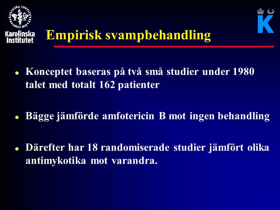Empirisk svampbehandling
