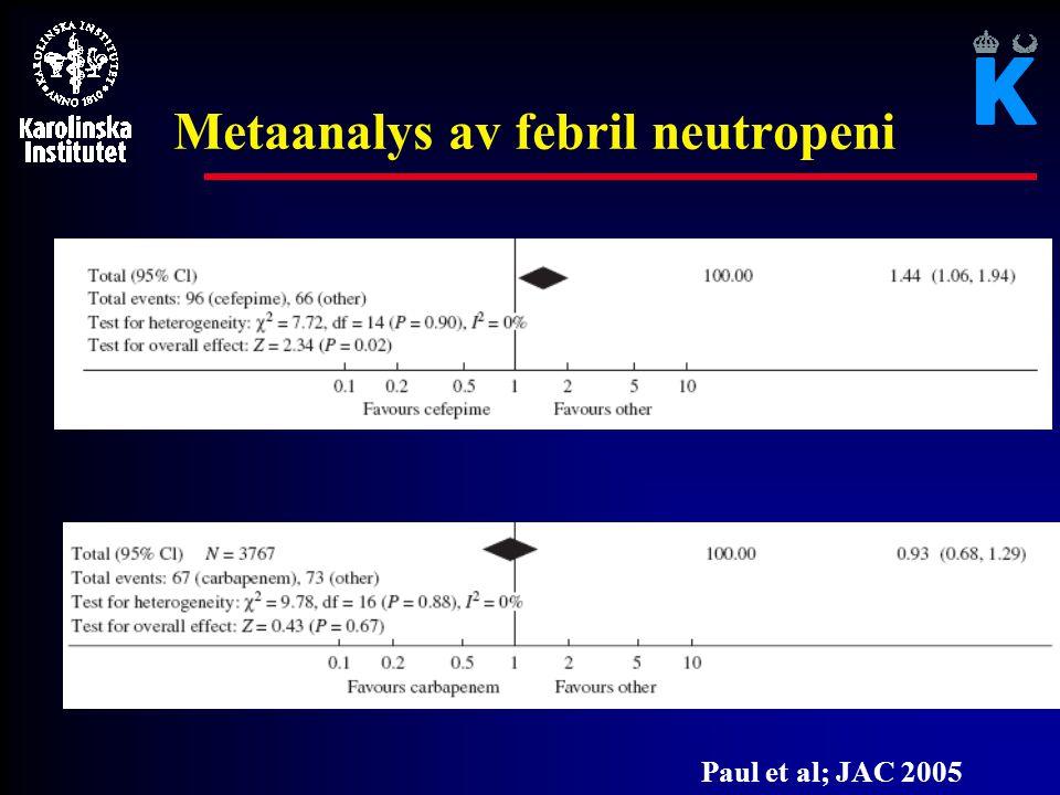 Metaanalys av febril neutropeni