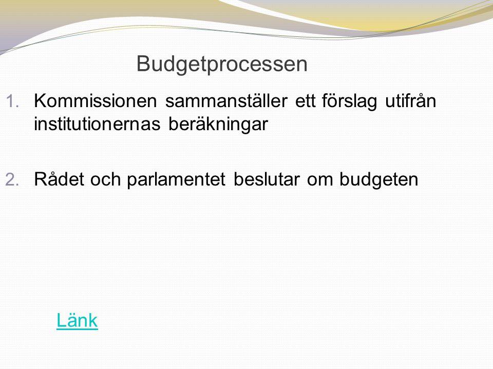 Budgetprocessen Kommissionen sammanställer ett förslag utifrån institutionernas beräkningar. Rådet och parlamentet beslutar om budgeten.
