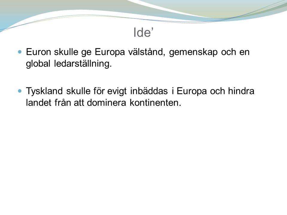 Ide' Euron skulle ge Europa välstånd, gemenskap och en global ledarställning.