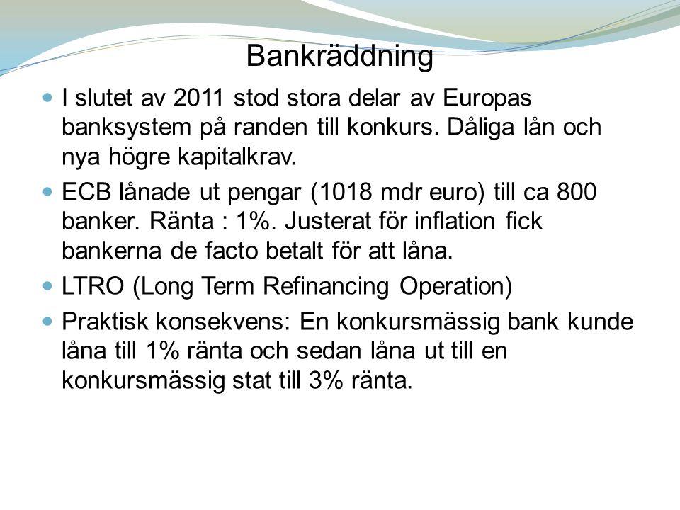Bankräddning I slutet av 2011 stod stora delar av Europas banksystem på randen till konkurs. Dåliga lån och nya högre kapitalkrav.